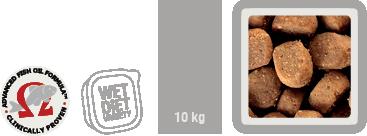 CAD ikony